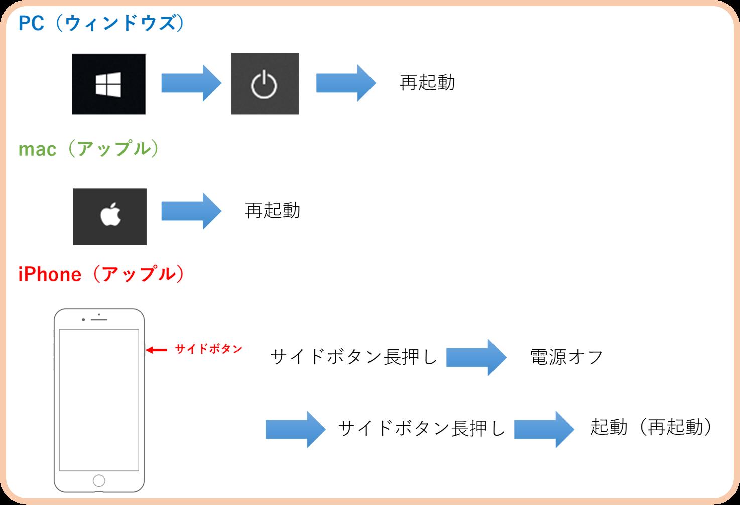 開か ない awa 【比較】「AWA」「Apple Music」「LINE