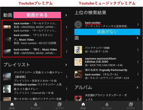 YouTubeミュージックでダウンロードできない曲